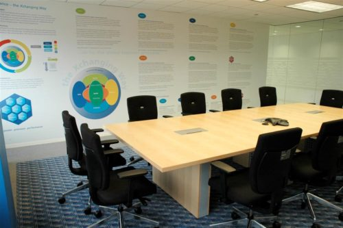 Xchanging Office Wall Covering Art Sales