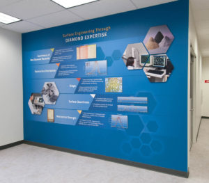 Diamond Product Wall