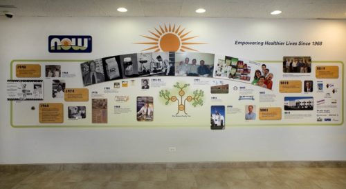 NOW Foods History Timeline Wall