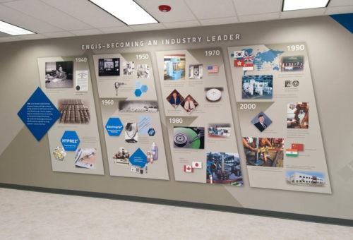 Engis History Wall 1940-2000