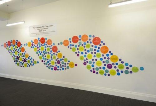 Montessori History Wall 2015