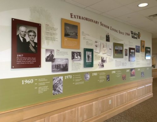 history timeline wall
