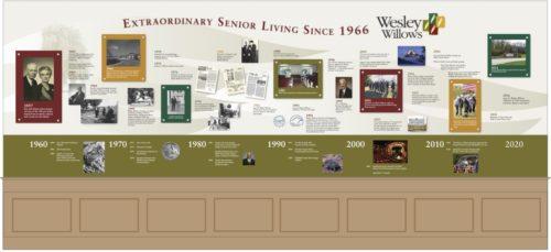 Company History Walls