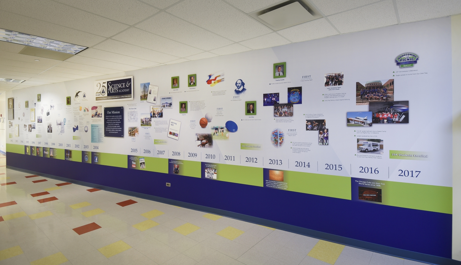 History timeline walls design install beautiful history for How to design a photo wall