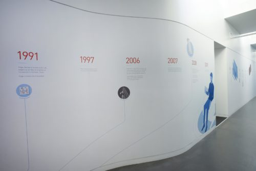 2018-gogo-history-timeline-wall